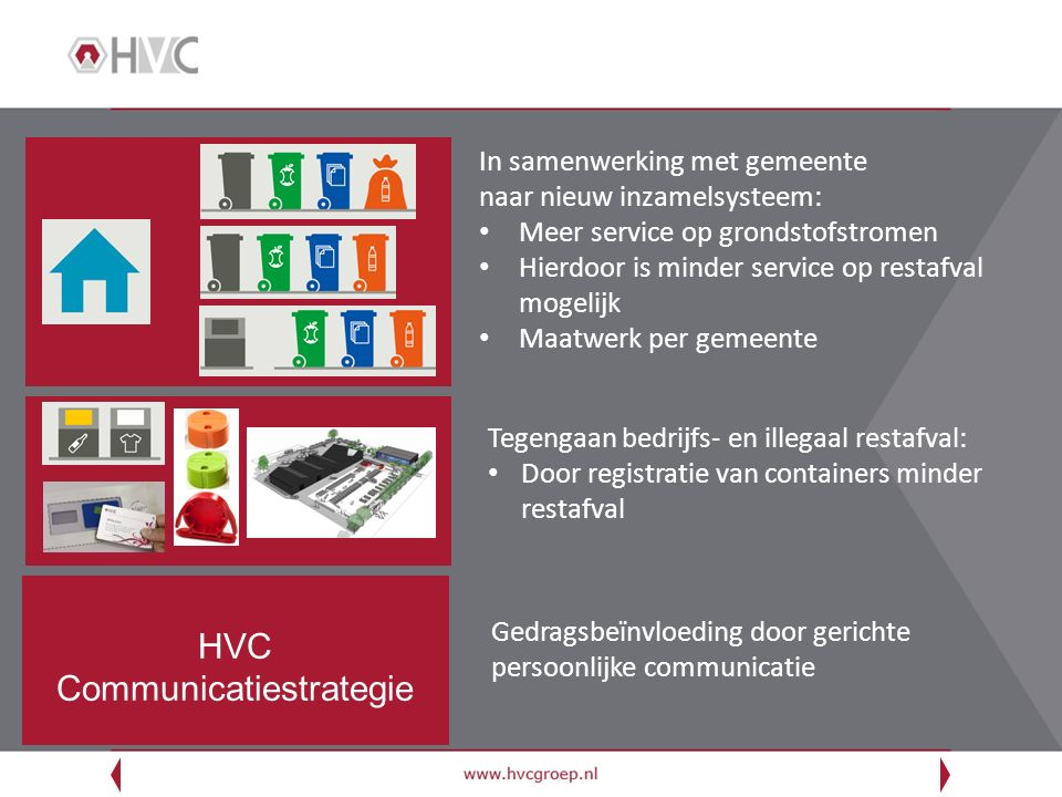 HVC Communicatiestrategie