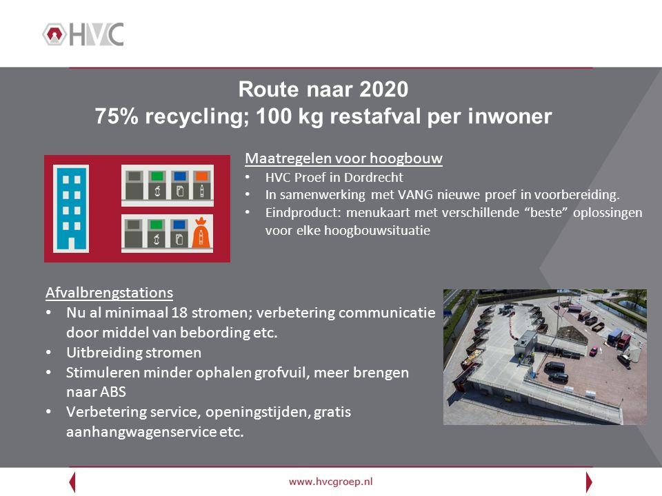 Route naar 2020 75% recycling; 100 kg restafval per inwoner