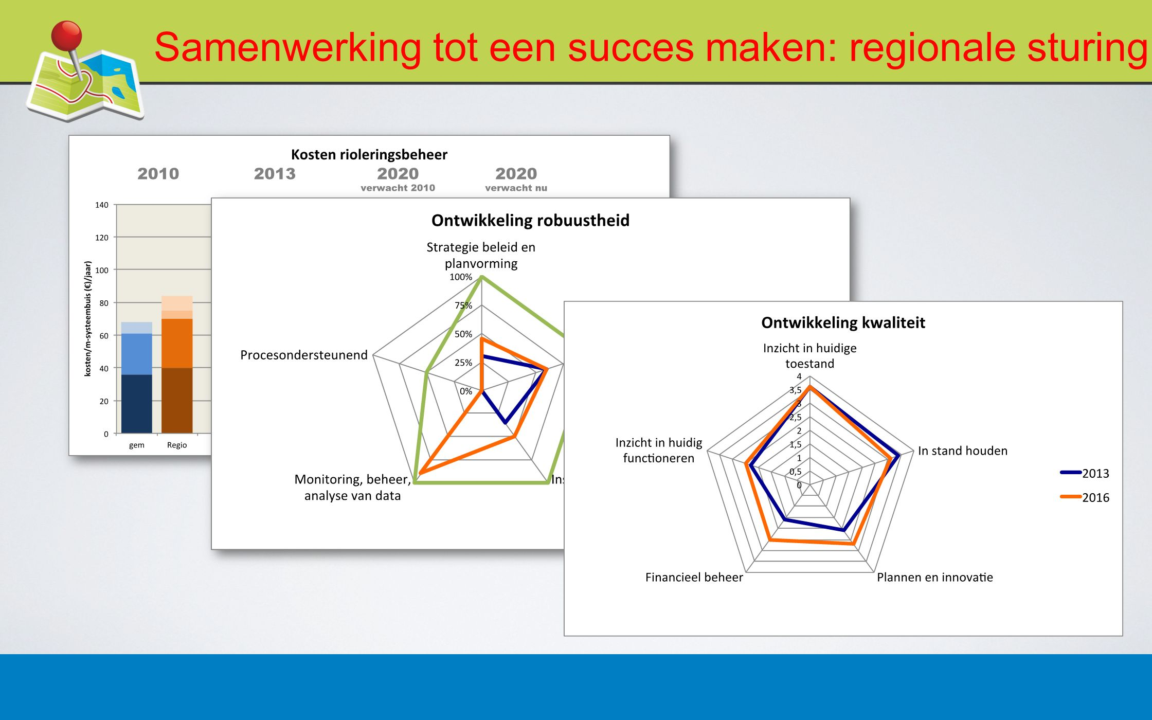 Samenwerking tot een succes maken: regionale sturing
