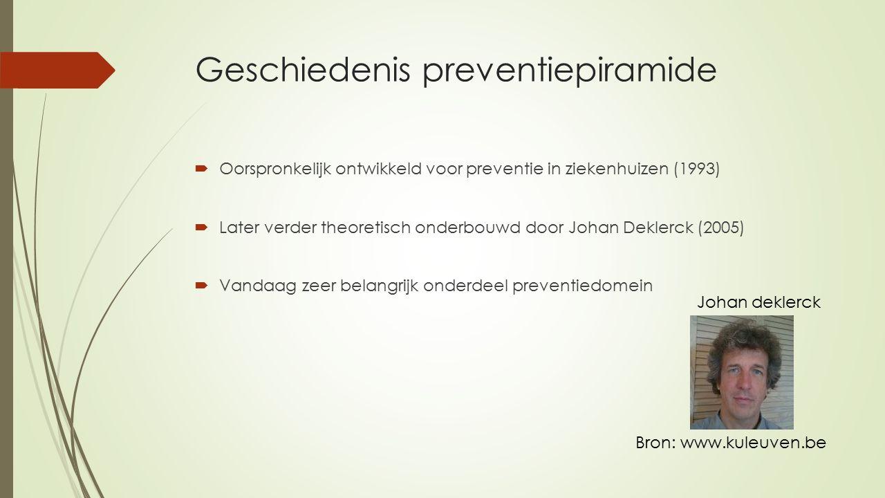 Geschiedenis preventiepiramide
