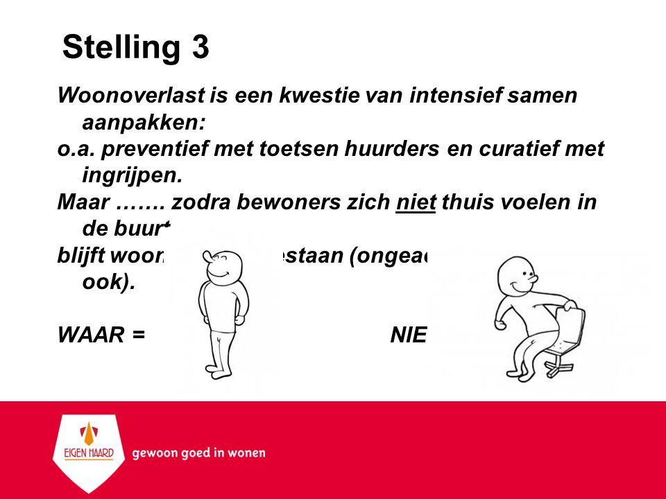 Stelling 3 Woonoverlast is een kwestie van intensief samen aanpakken: