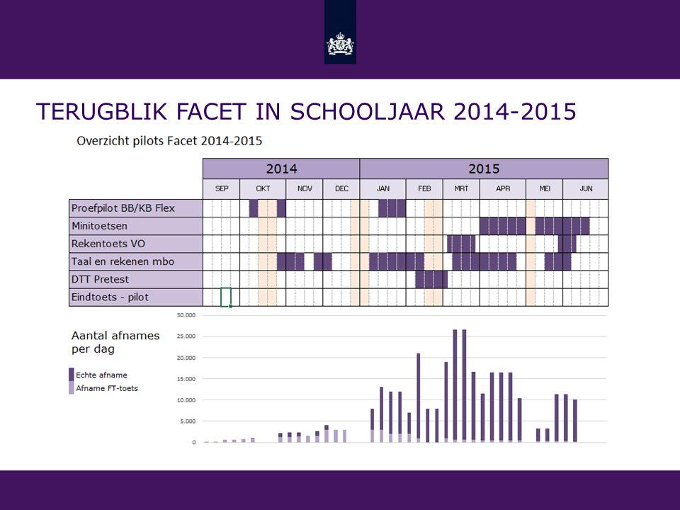 Terugblik facet in schooljaar 2014-2015