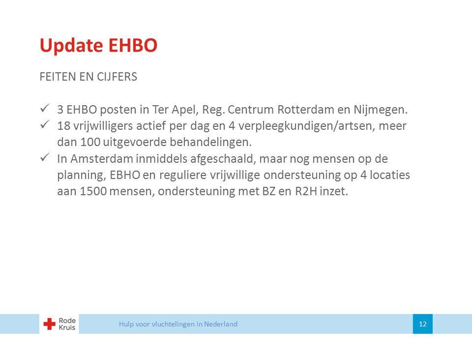 Update EHBO FEITEN EN CIJFERS