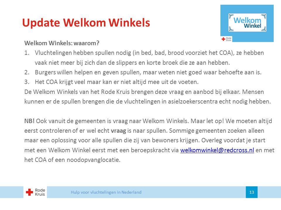 Update Welkom Winkels Welkom Winkels: waarom