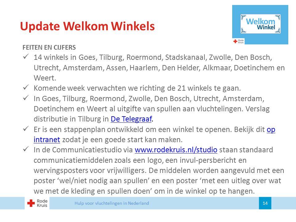 Update Welkom Winkels FEITEN EN CIJFERS.