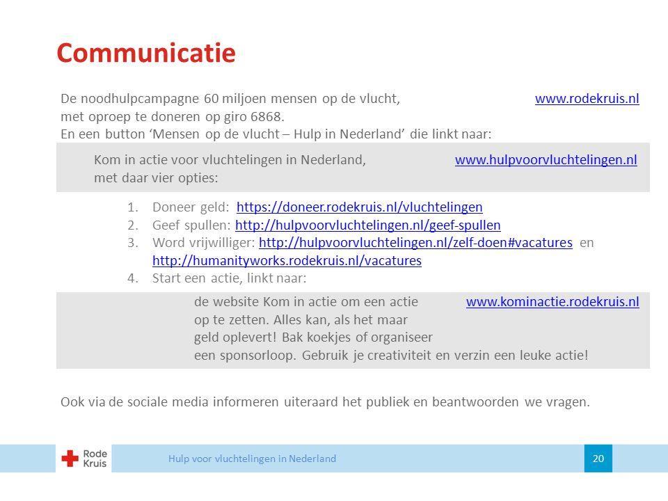 Communicatie De noodhulpcampagne 60 miljoen mensen op de vlucht, www.rodekruis.nl.