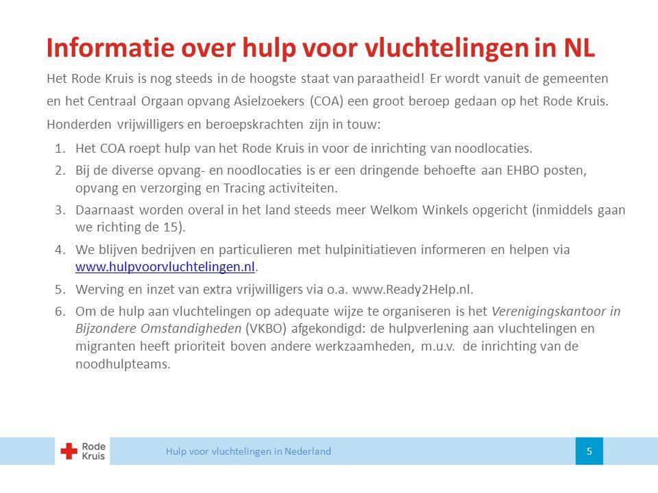Informatie over hulp voor vluchtelingen in NL