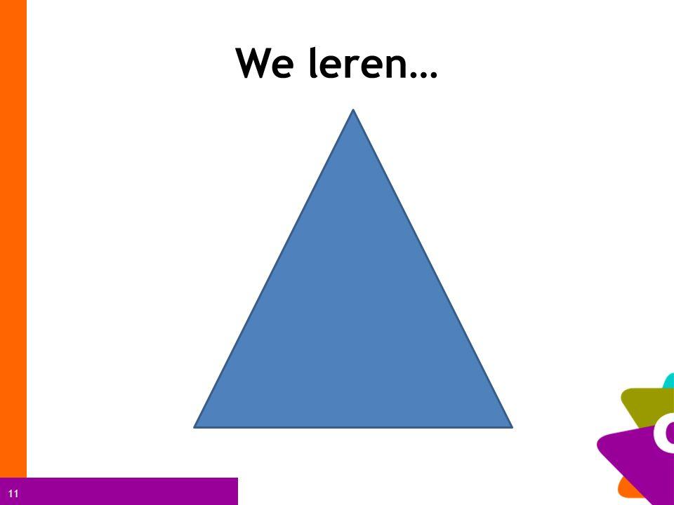 We leren…