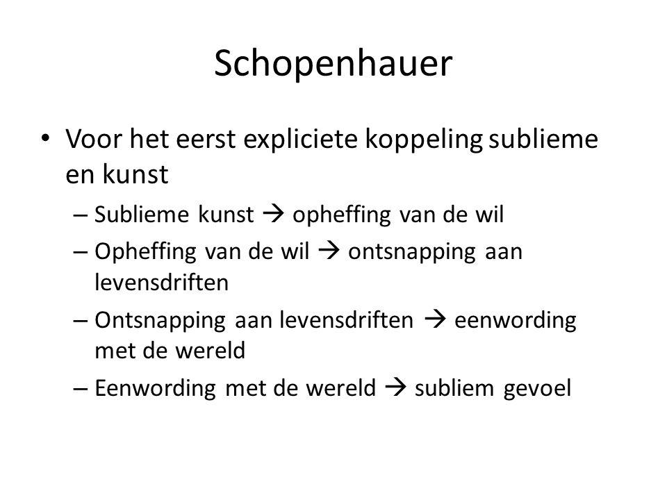 Schopenhauer Voor het eerst expliciete koppeling sublieme en kunst