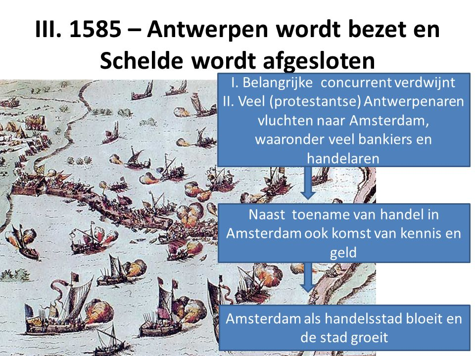 III. 1585 – Antwerpen wordt bezet en Schelde wordt afgesloten