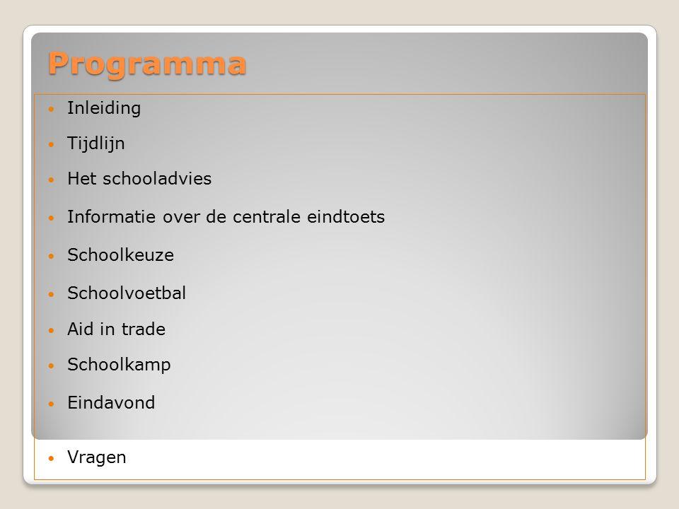 Programma Inleiding Tijdlijn Het schooladvies
