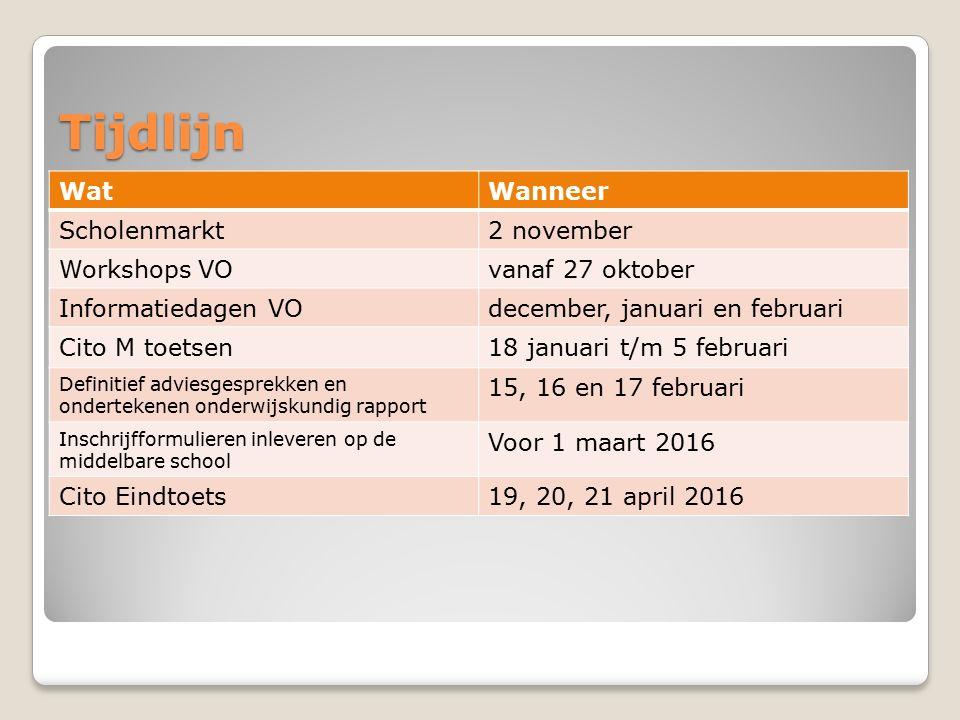 Tijdlijn Wat Wanneer Scholenmarkt 2 november Workshops VO