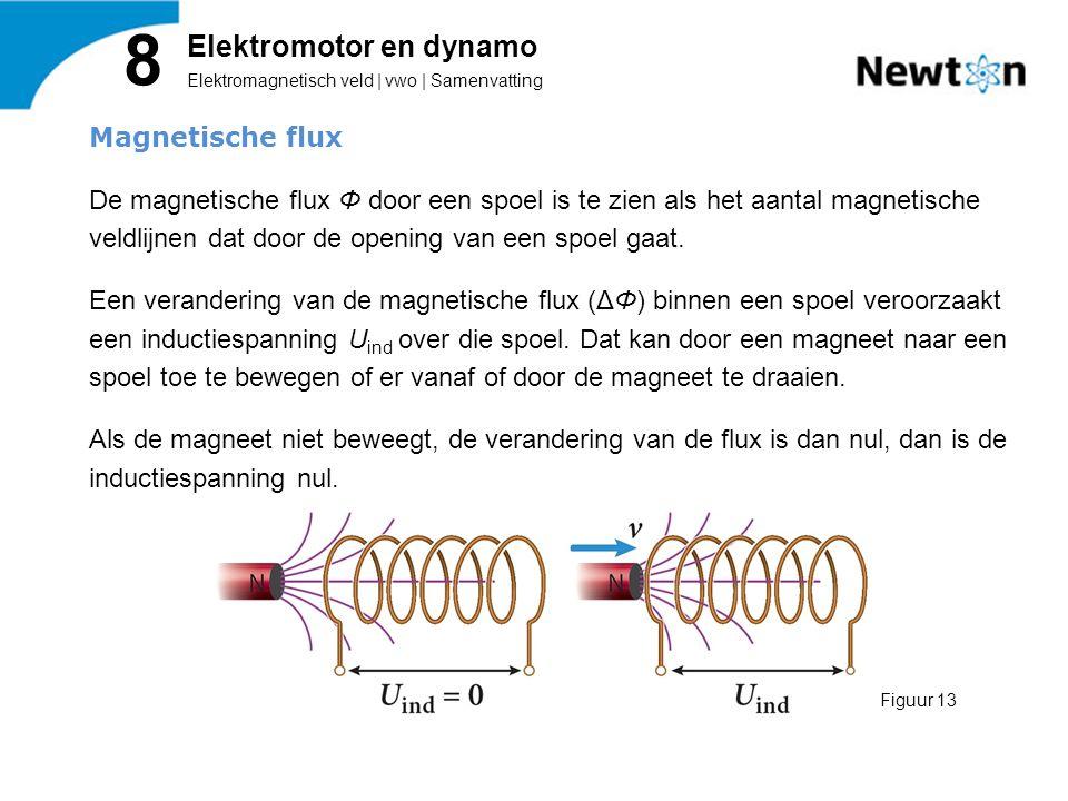 Elektromotor en dynamo