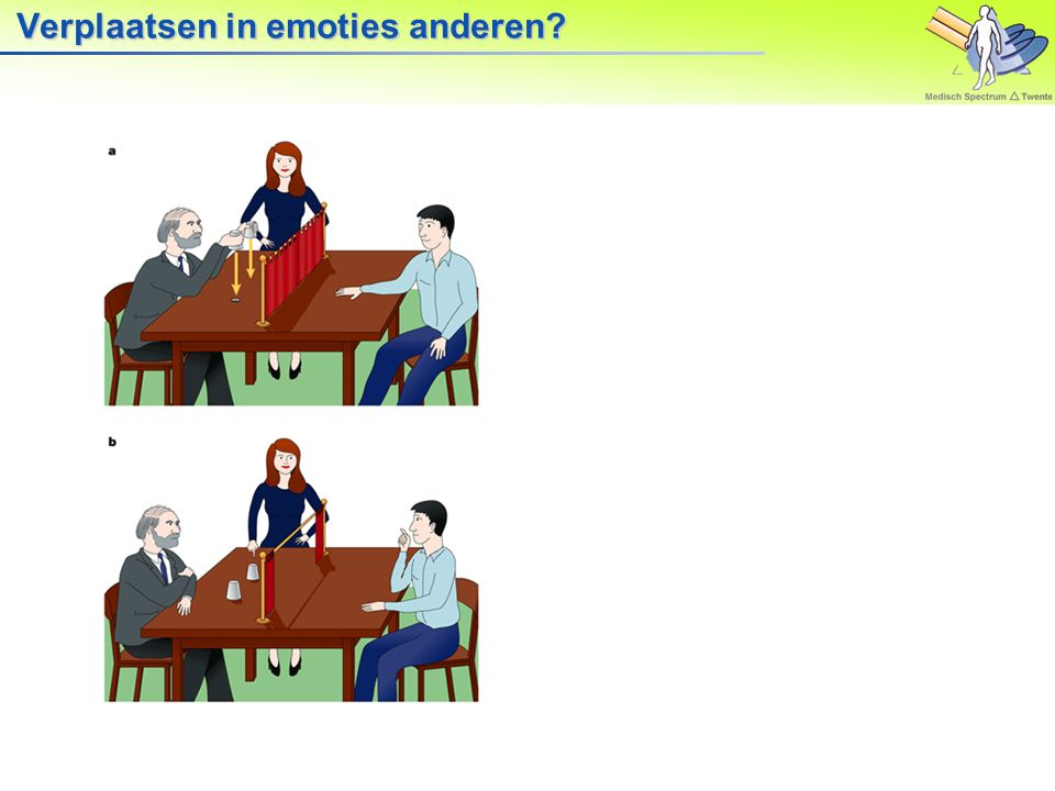 Verplaatsen in emoties anderen