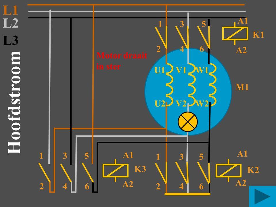 Hoofdstroom L1 L2 L3 A1 1 3 5 K1 2 4 6 A2 Motor draait in ster U1 V1