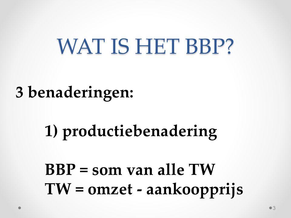 WAT IS HET BBP 3 benaderingen: 1) productiebenadering