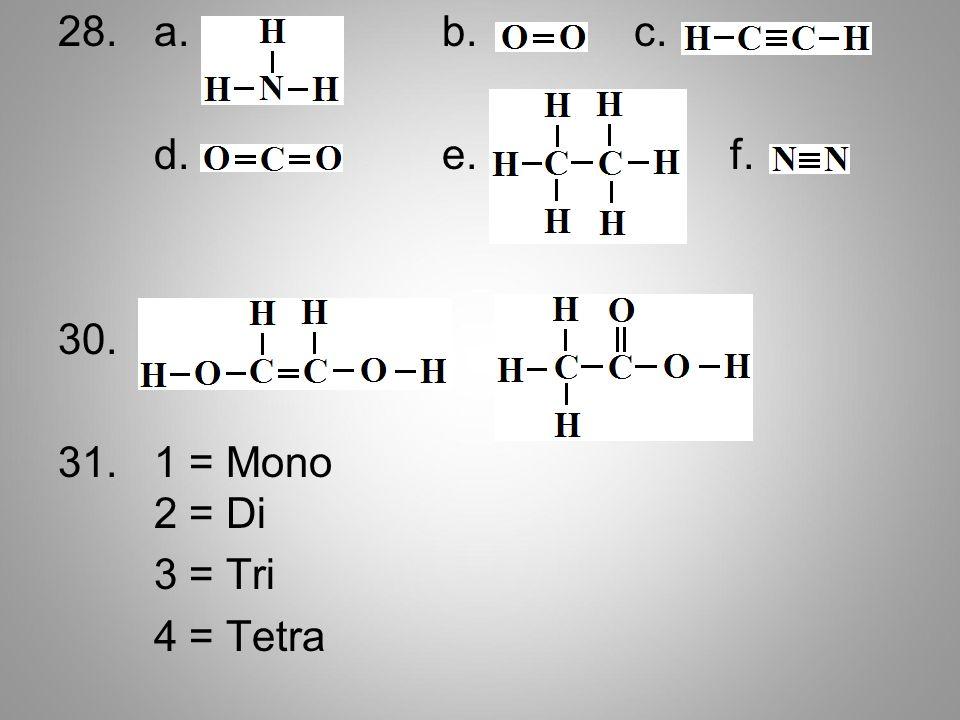 28. a. b. c. d. e. f. 30. 31. 1 = Mono 2 = Di 3 = Tri 4 = Tetra