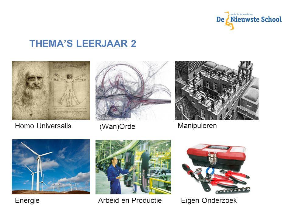 THEMA'S LEERJAAR 2 Homo Universalis (Wan)Orde Manipuleren Energie
