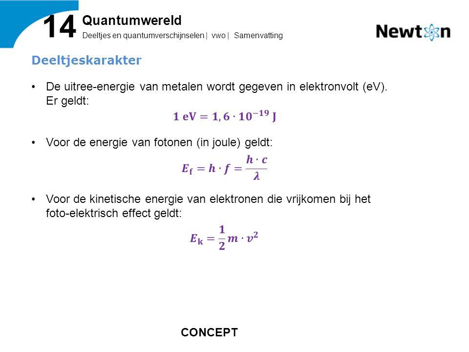 14 Quantumwereld Deeltjeskarakter