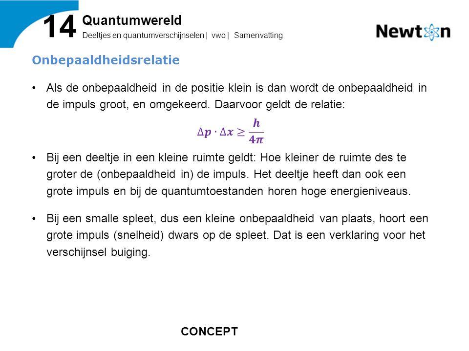 14 Quantumwereld Onbepaaldheidsrelatie