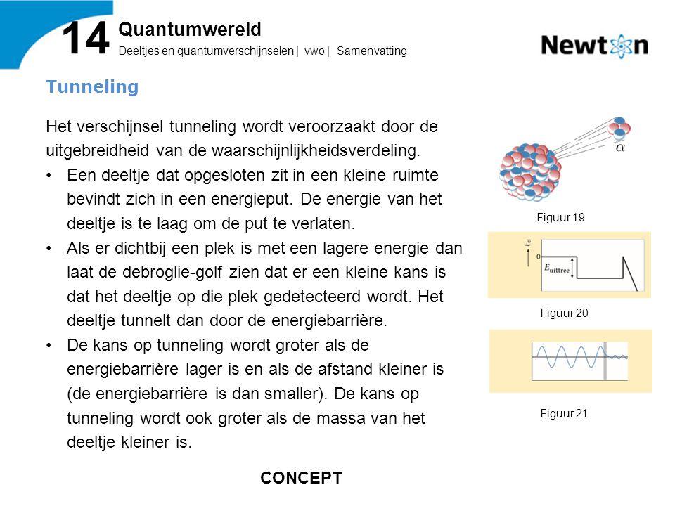 14 Quantumwereld Tunneling