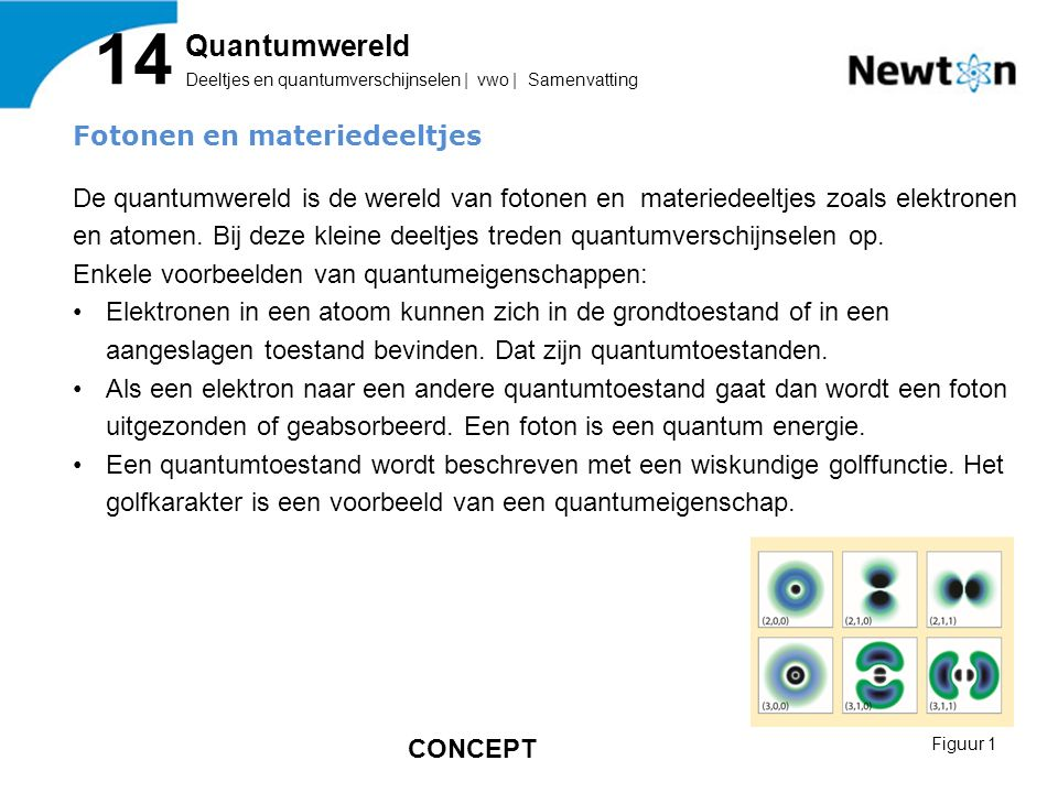 14 Quantumwereld Fotonen en materiedeeltjes