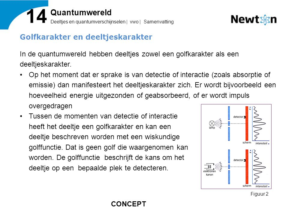 14 Quantumwereld Golfkarakter en deeltjeskarakter
