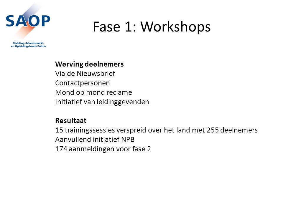 Fase 1: Workshops Werving deelnemers Via de Nieuwsbrief