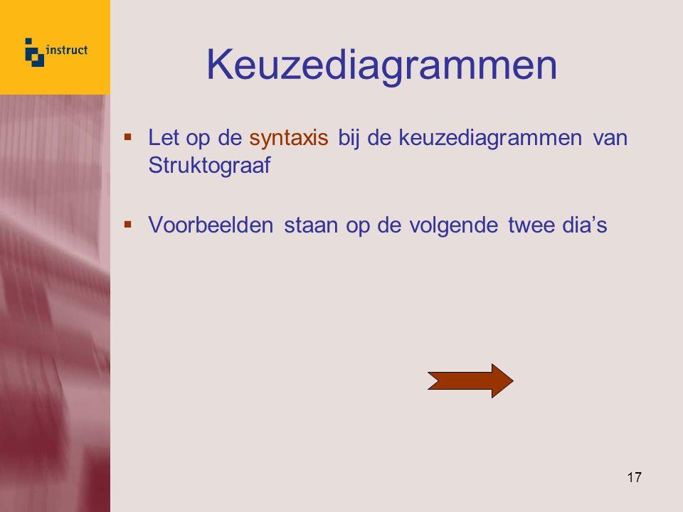 Keuzediagrammen Let op de syntaxis bij de keuzediagrammen van Struktograaf.