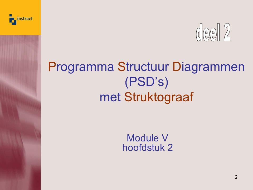 Programma Structuur Diagrammen (PSD's) met Struktograaf