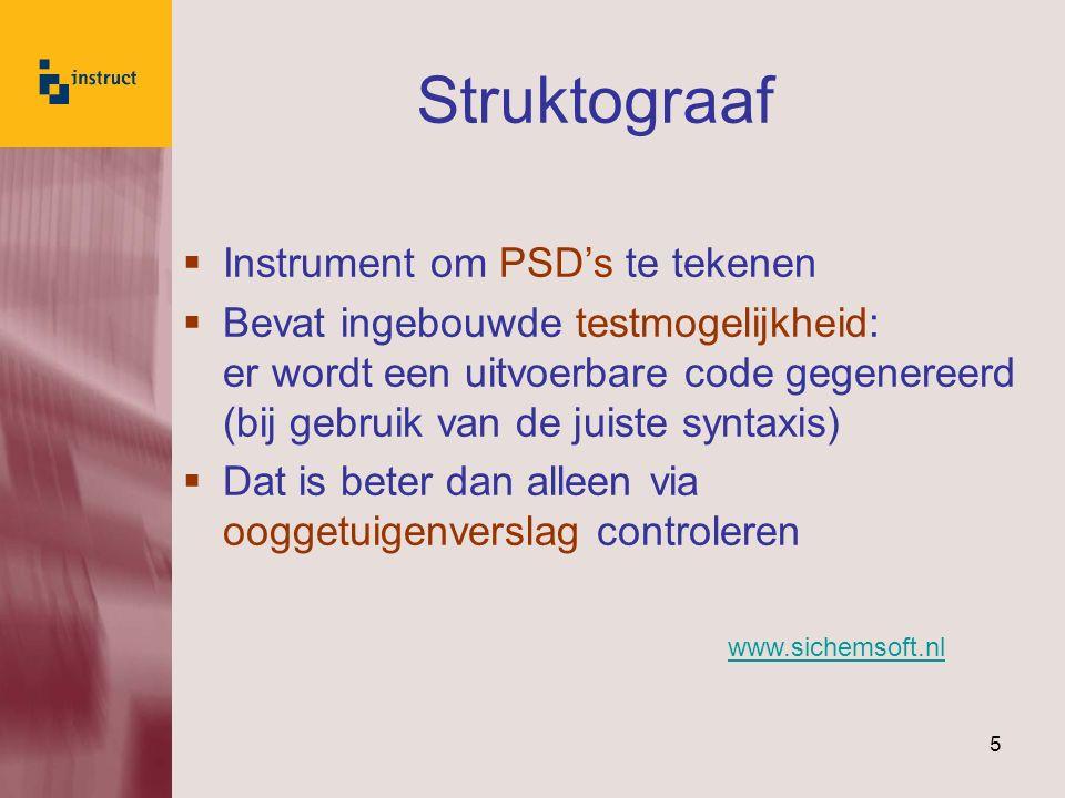 Struktograaf Instrument om PSD's te tekenen