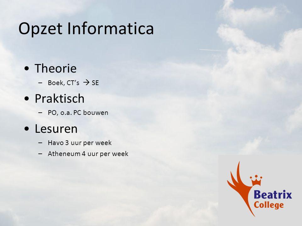 Opzet Informatica Theorie Praktisch Lesuren Boek, CT's  SE