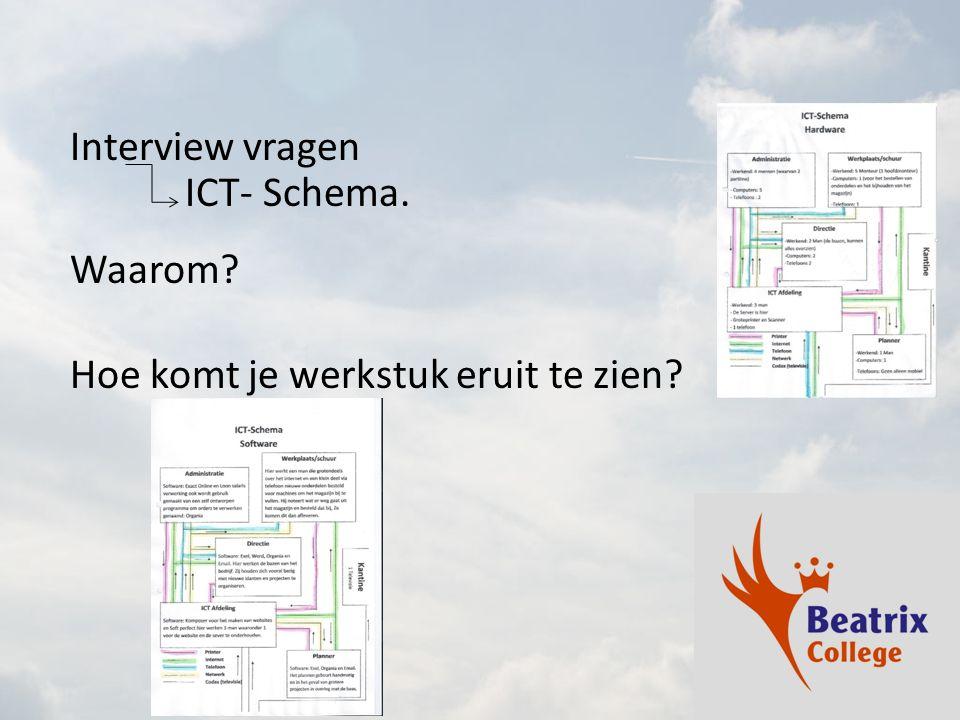 Interview vragen ICT- Schema. Waarom Hoe komt je werkstuk eruit te zien