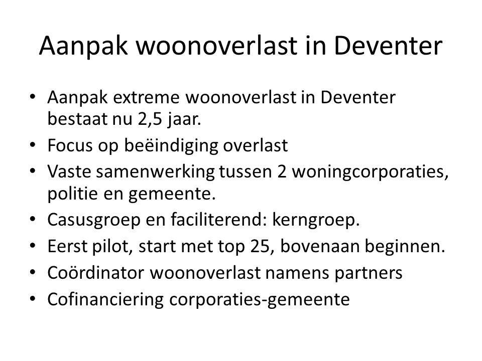 Aanpak woonoverlast in Deventer