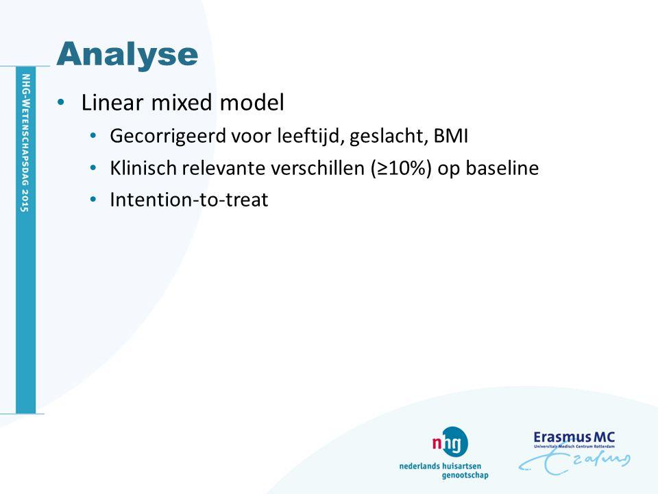 Analyse Linear mixed model Gecorrigeerd voor leeftijd, geslacht, BMI
