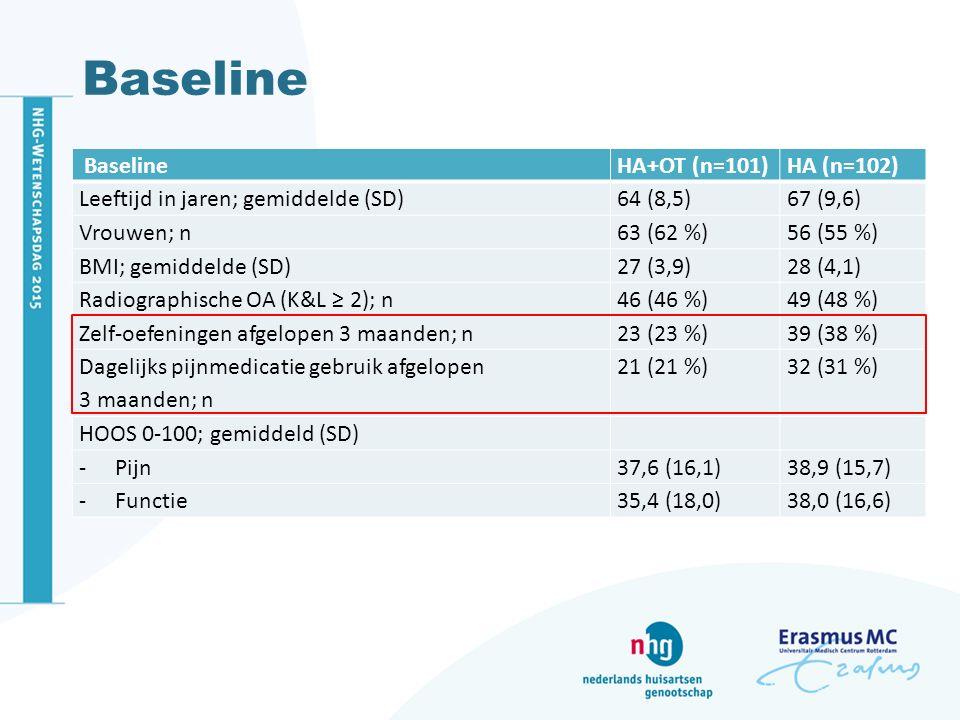 Baseline Baseline HA+OT (n=101) HA (n=102)