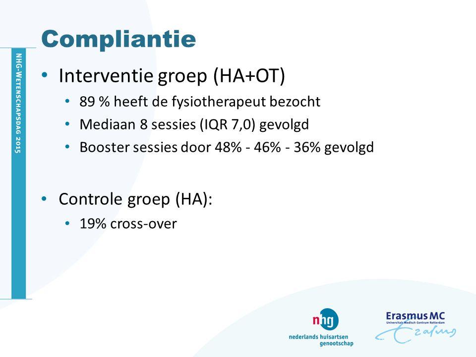 Compliantie Interventie groep (HA+OT) Controle groep (HA):