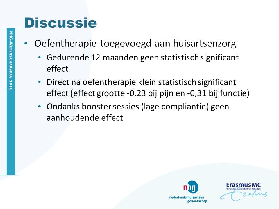 Discussie Oefentherapie toegevoegd aan huisartsenzorg