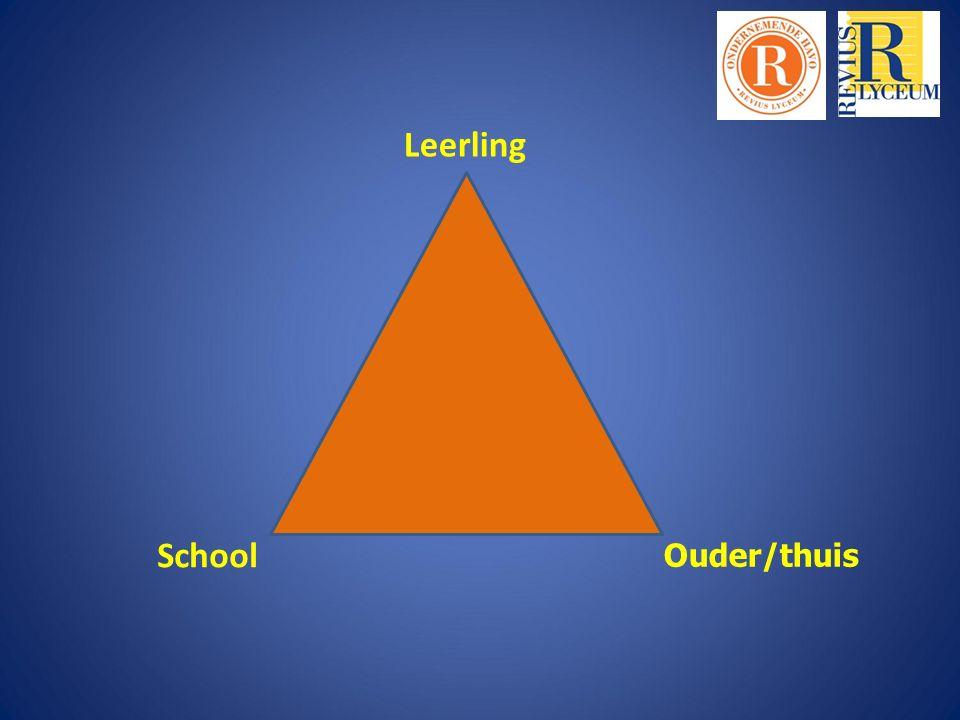 Leerling School Ouder/thuis