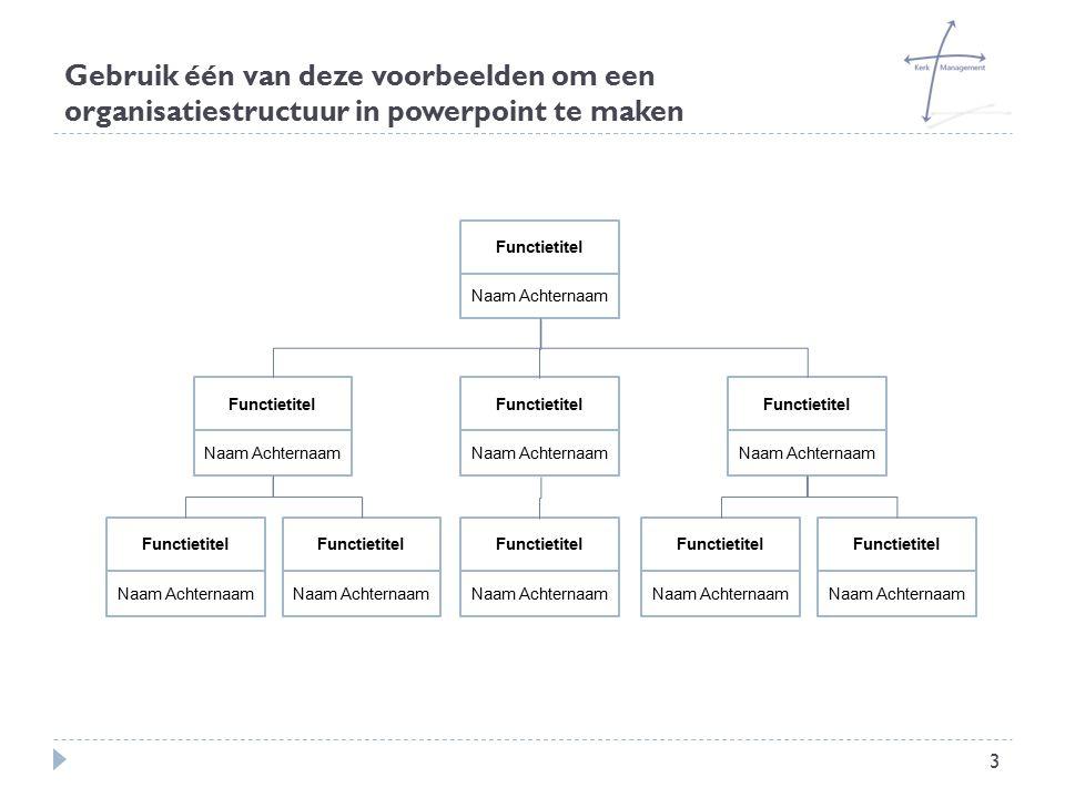 Gebruik één van deze voorbeelden om een organisatiestructuur in powerpoint te maken