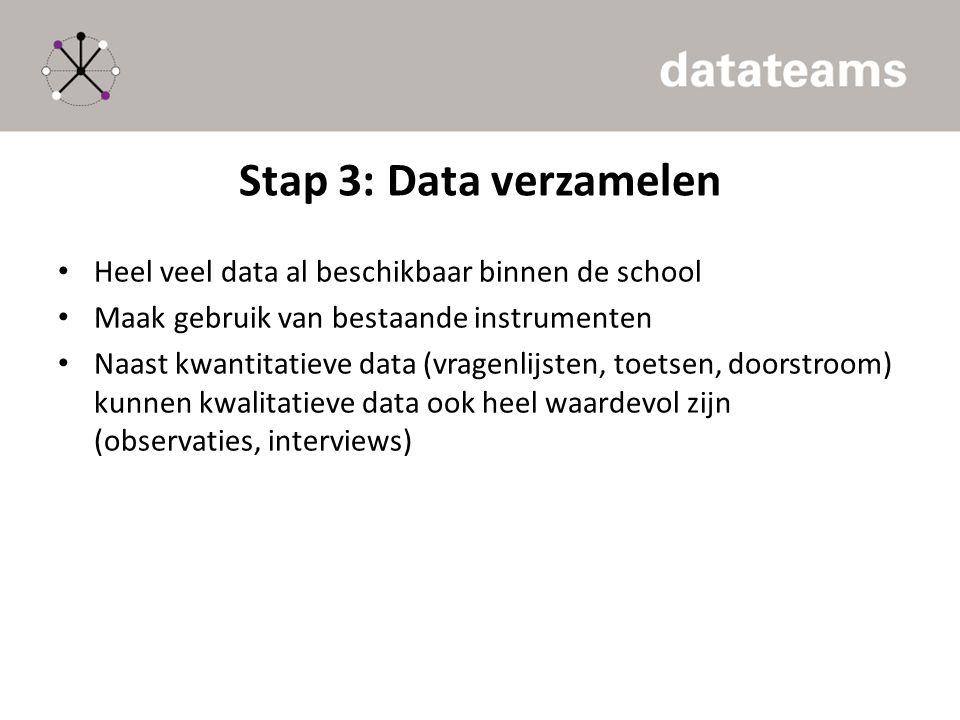 Stap 3: Data verzamelen Heel veel data al beschikbaar binnen de school