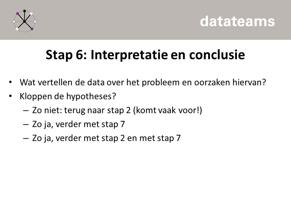 Stap 6: Interpretatie en conclusie