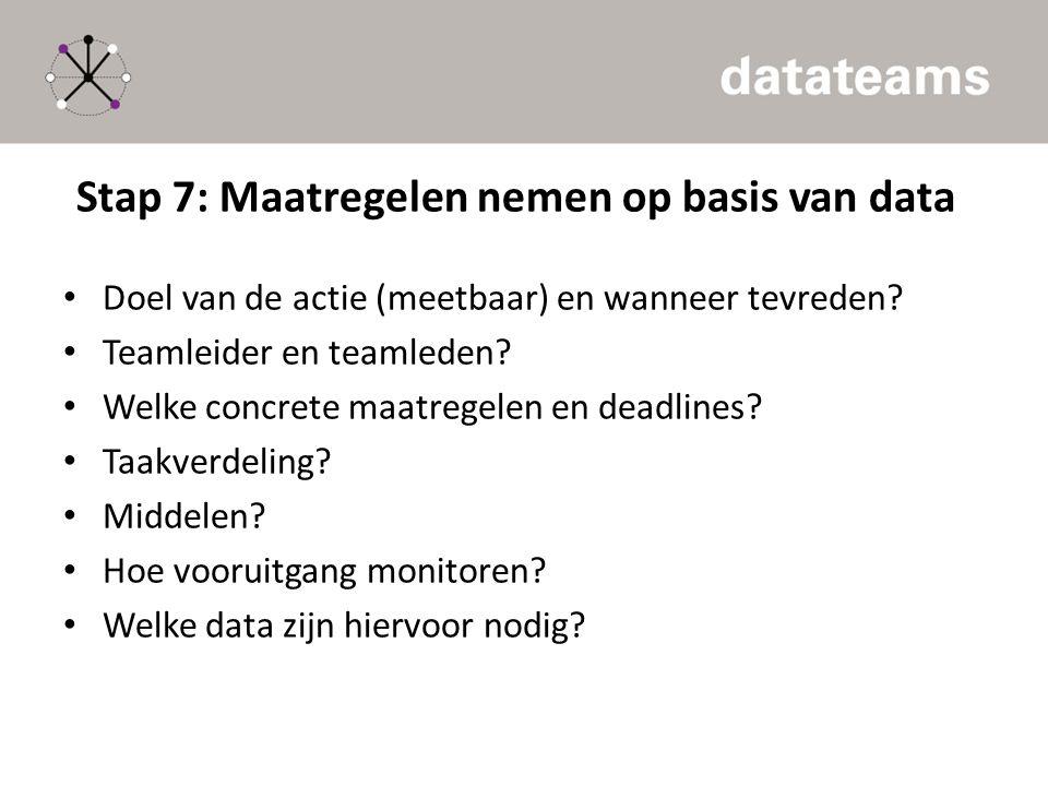 Stap 7: Maatregelen nemen op basis van data