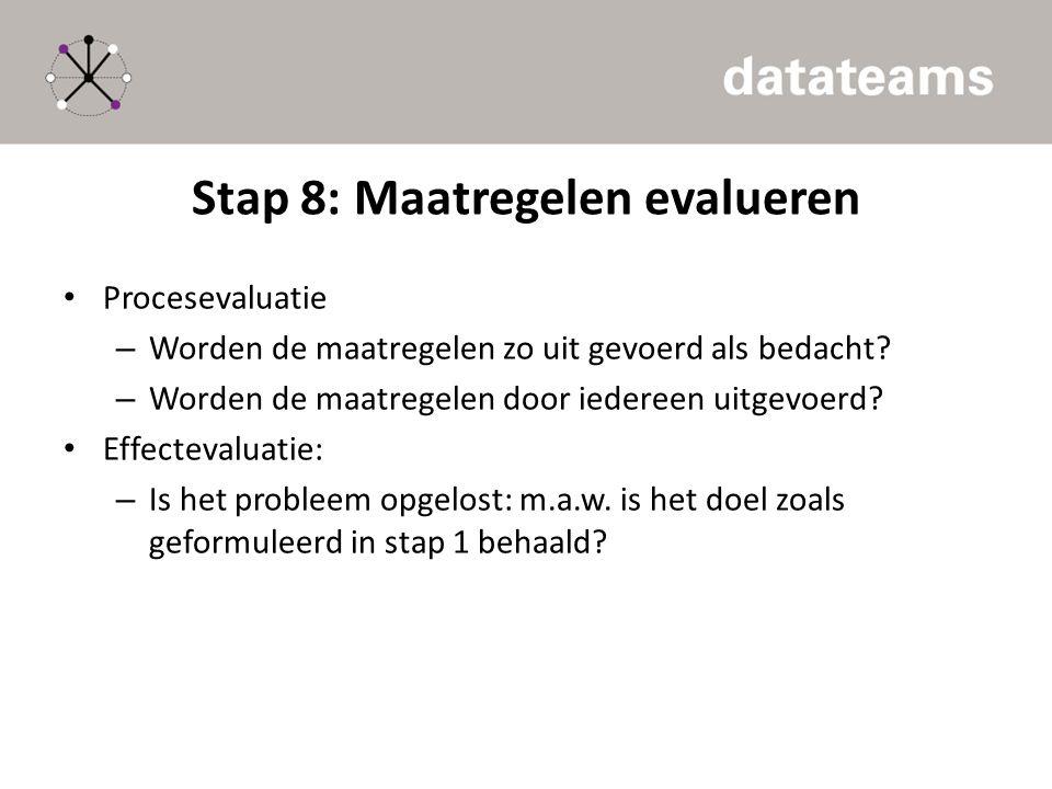 Stap 8: Maatregelen evalueren