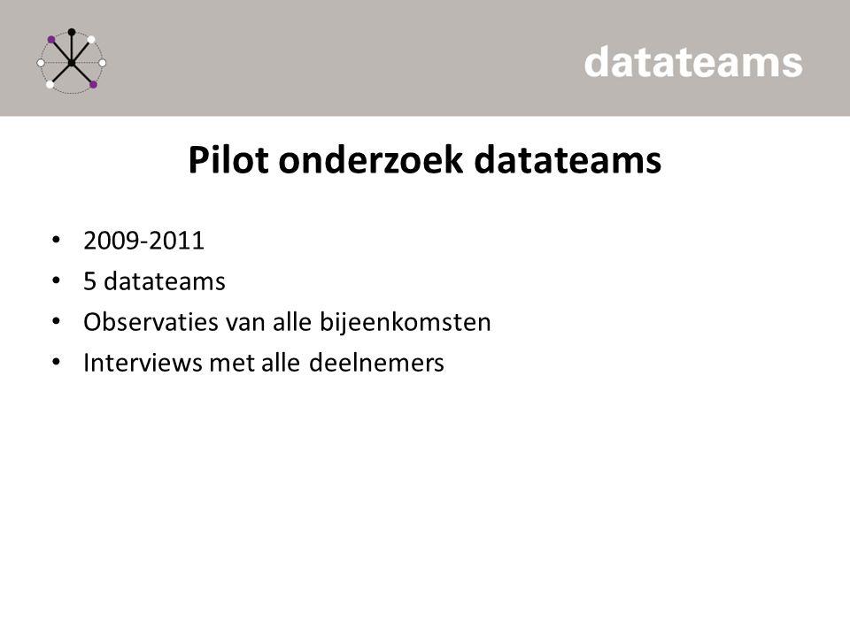 Pilot onderzoek datateams