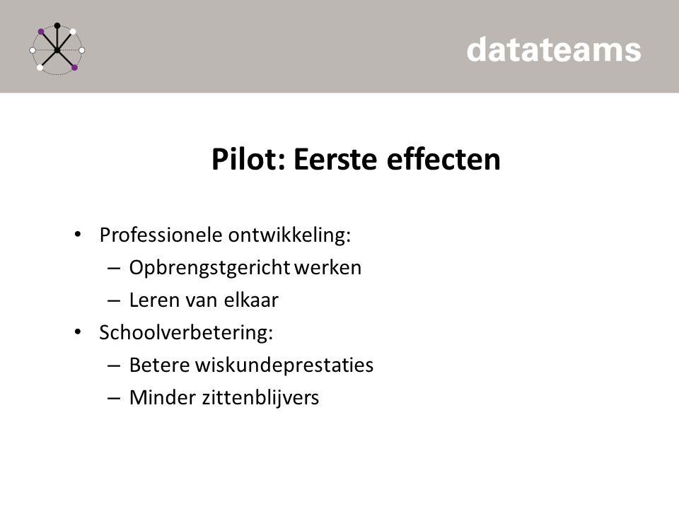 Pilot: Eerste effecten