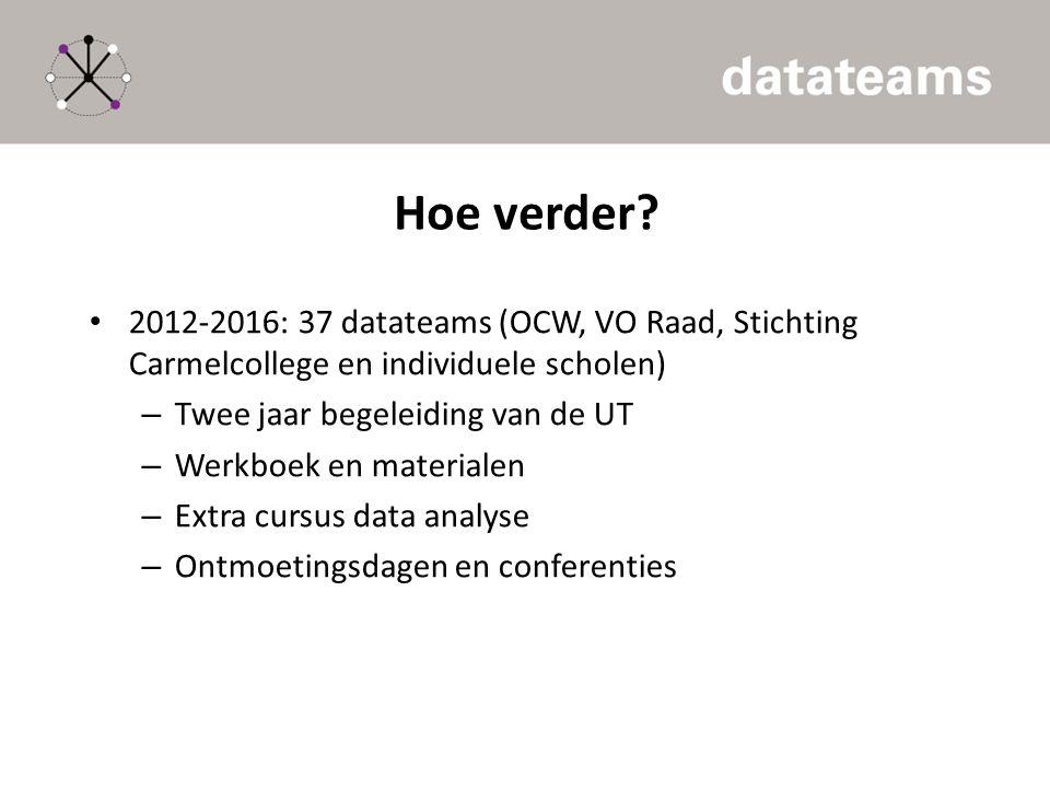 Hoe verder 2012-2016: 37 datateams (OCW, VO Raad, Stichting Carmelcollege en individuele scholen) Twee jaar begeleiding van de UT.