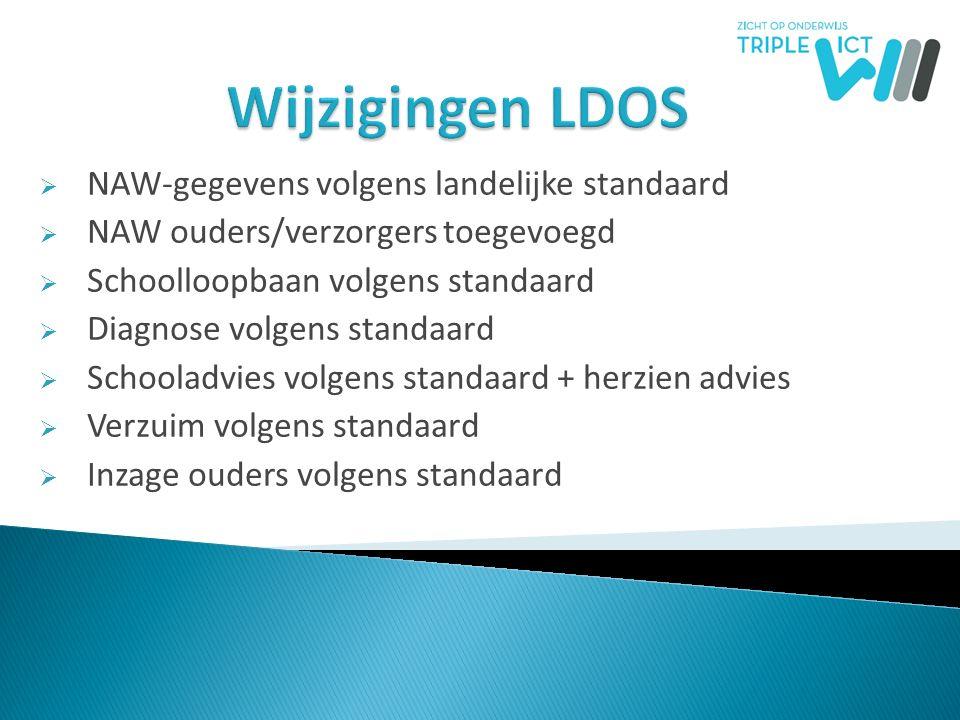 Wijzigingen LDOS NAW-gegevens volgens landelijke standaard