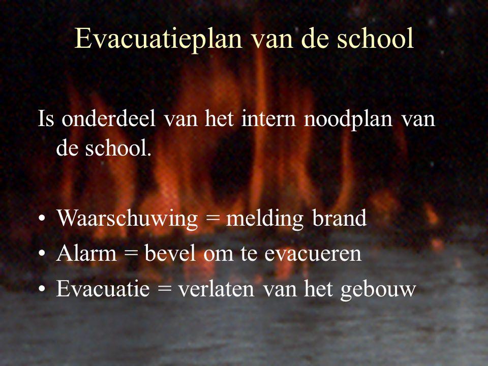 Evacuatieplan van de school