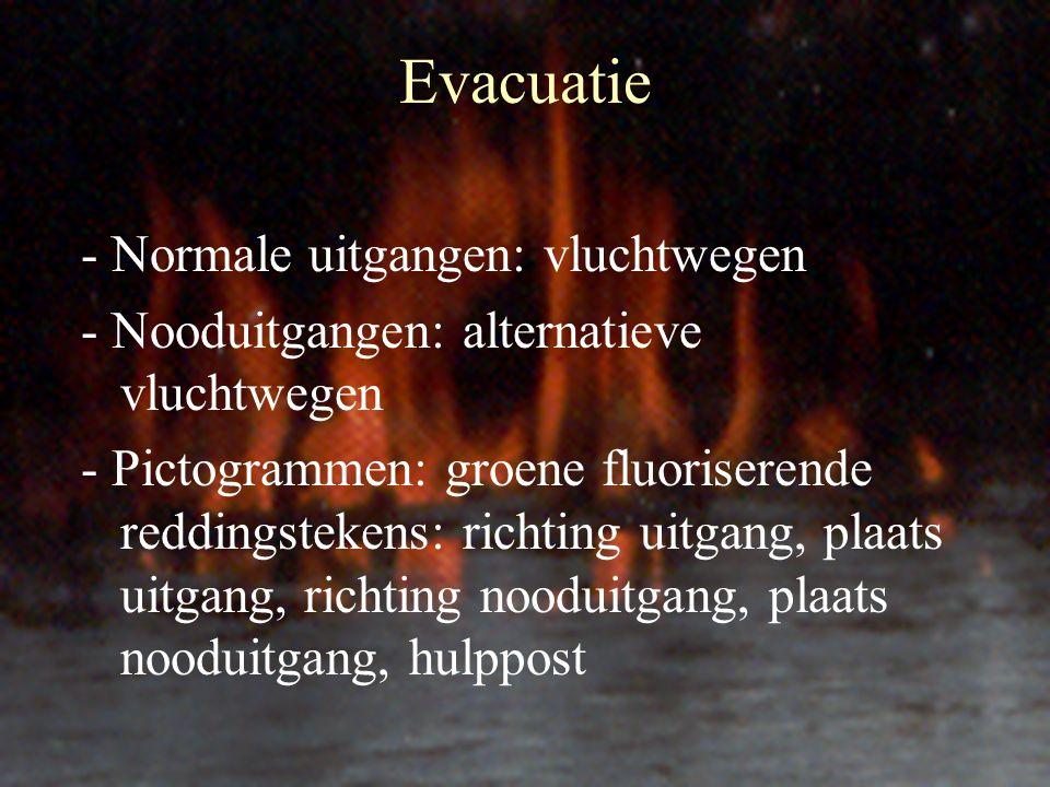 Evacuatie - Normale uitgangen: vluchtwegen
